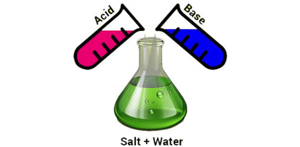 A Review Quiz On Acids And Bases! Test