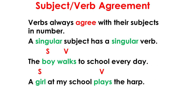 Subject-Verb Agreement Test! Trivia Quiz