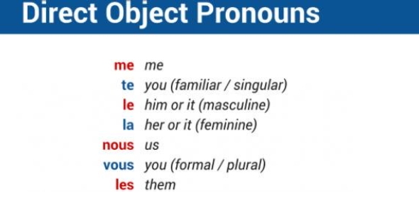 A Quiz On French Direct Object Pronouns