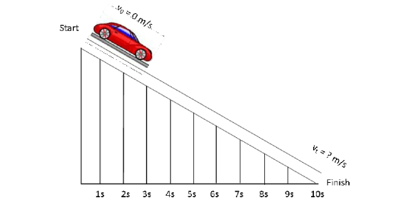 Motion Graphics - Quiz 1