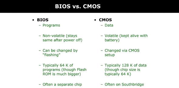 BIOS And CMOS Troubleshooting Quiz! Trivia