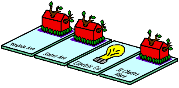 Natural Monopoly Trivia Quiz