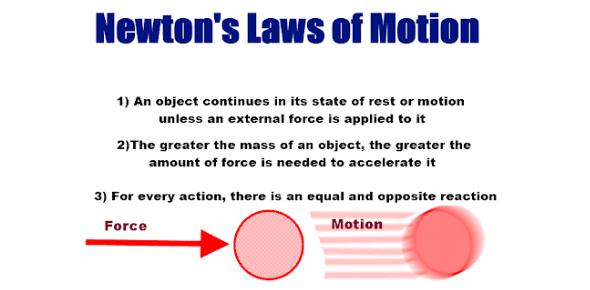 Quiz: Newton