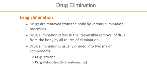 Drug Elimination Questions: Quiz!