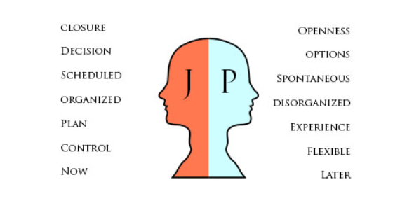 Are You A Judging Or Perceiving Personality?