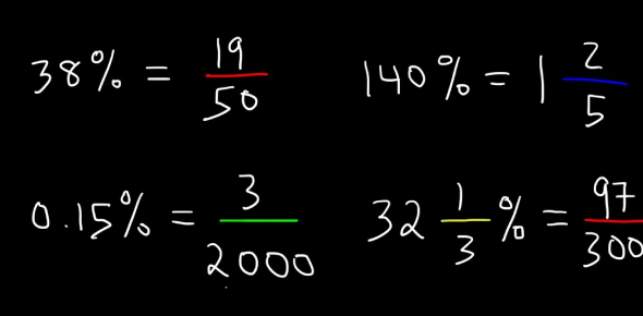 Percent And Fraction: Math Test Quiz!