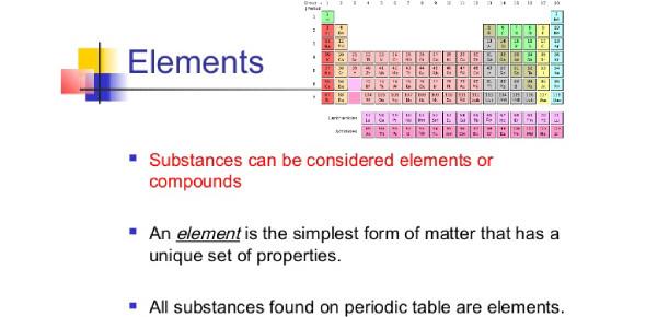Chemistry Quiz On Elements! Trivia
