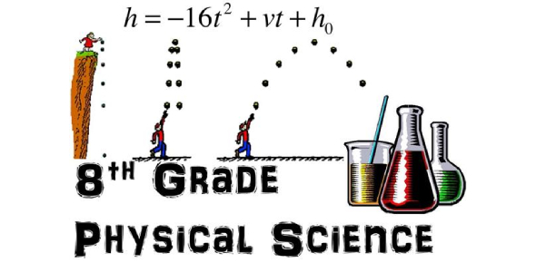 8th Grade Physical Science Quiz: Test
