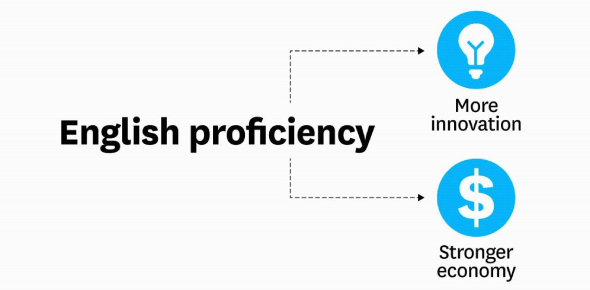 English Proficiency Practice Test 1
