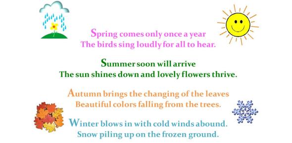 Poem Quiz: The Four Seasons! Trivia