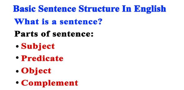 Sentence Structure: Identify The Error Quiz!