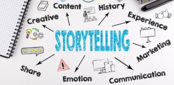 Storytelling Quiz: True Or False Questions!