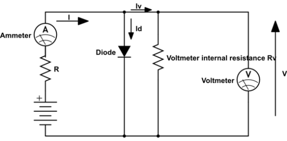 Diode Resistance And Electric Circuit Test! Quiz