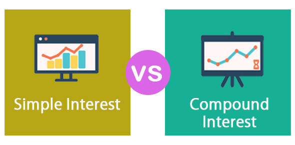 SSC CGL Exam Tier-I: Simple And Compound Interest Quiz!