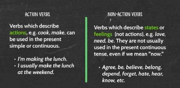 Quiz On Action Verbs And Non-action Verbs! Grammar Trivia Test
