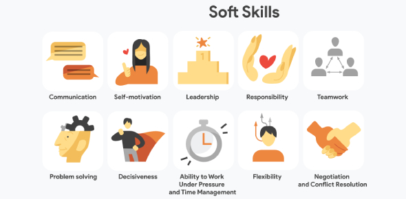 Basic Soft Skills Quiz! Trivia
