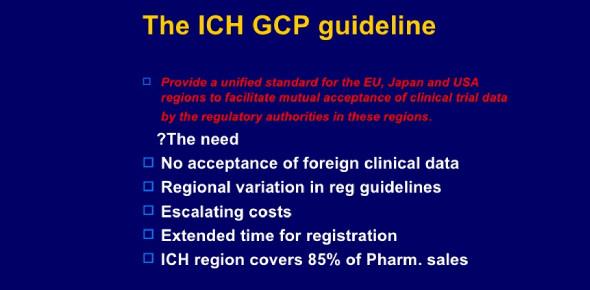 ICH GCP Guidelines Quiz: Test!