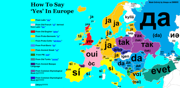 A Trivia Quiz On European Languages!