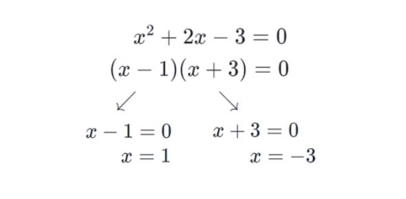 Quadratic Equations MCQ Test: Quiz!