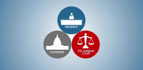 The Governmental System Quiz: Trivia!