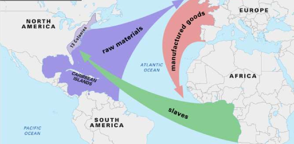 History Quiz: The Triangular Trade System