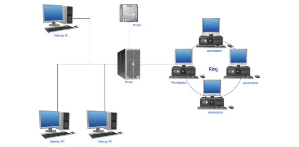 Computer Networking Ultimate Exam: Quiz!