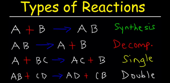 A Quick Chemistry Test: Types Of Reactions