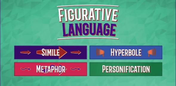 Figurative Language Exam: Trivia Quiz!