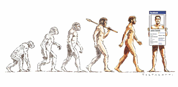 Anthropology Quiz-6