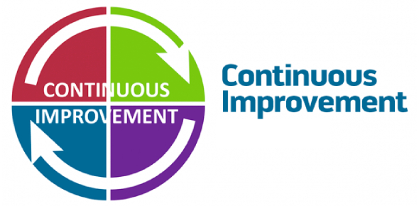 Continuous Improvement Quiz