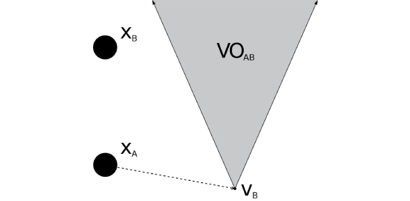 Velocity Equation Test! Trivia Questions Quiz