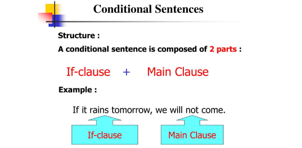 Trivia Quiz On First And Second Conditional Sentences!