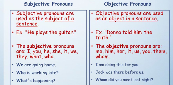 Subjective V. Objective Claims Practice