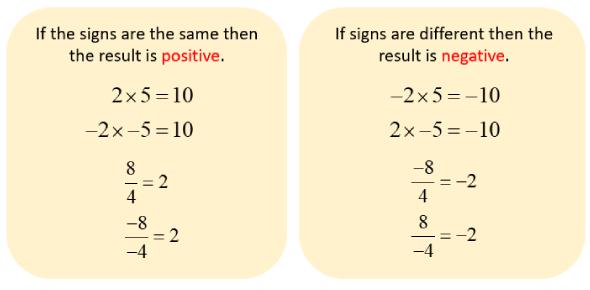 Multiplying And Dividing Integers MCQ Quiz!
