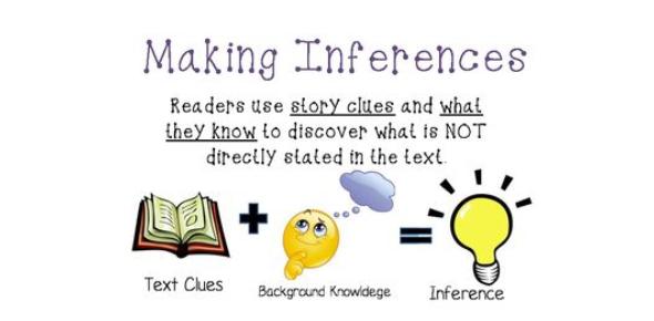 Making Inferences MCQ Quiz: Trivia!