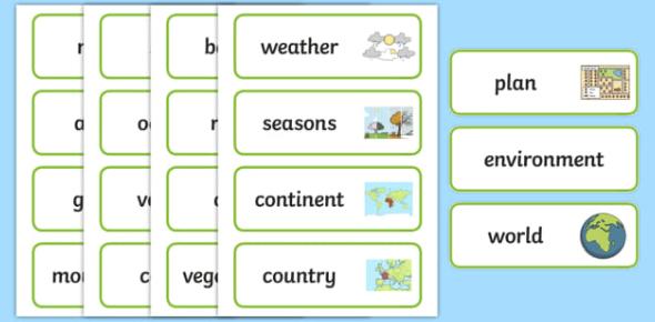 Geography Vocabulary MCQ Exam: Quiz!