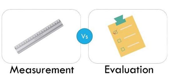 Measurement Evaluation Quiz