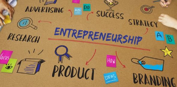 The Ultimate Entrepreneurship Quiz!
