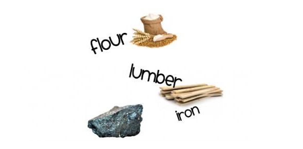 Trivia Facts Questions On Flour, Lumber, And Iron! Quiz