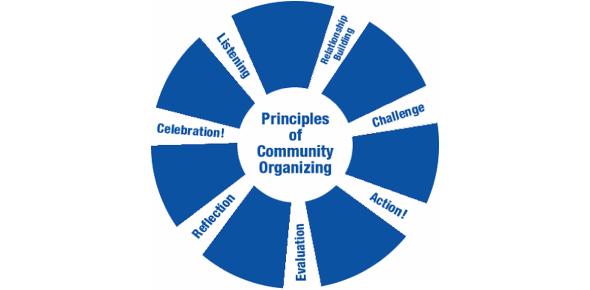 Community Organizing [ Sample Quiz :) ]