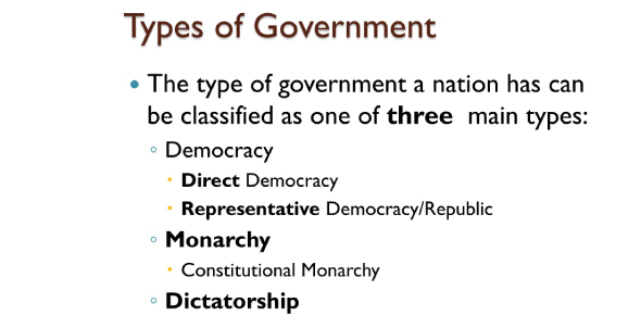 Types Of Government Quiz! Trivia Test!