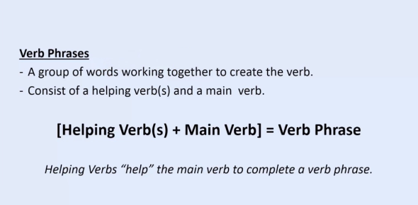Identify The Verb And Verb Phrases! Trivia Quiz