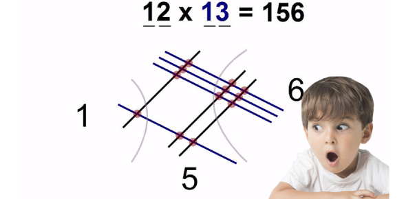 Do You Know Easy Math Questions?