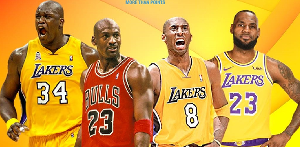What NBA Player/Legend Are You???
