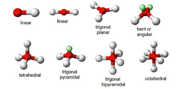 Chemistry Quiz: Molecular Shapes