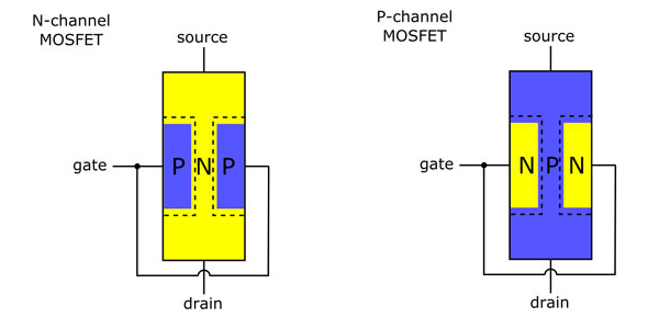 Gibilisco: Field Effect Transistor! Quiz