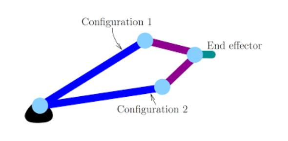 JEE Main Physics: Kinematics Set 2 Exam Quiz!
