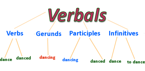 Verbals Quiz: Gerunds, Participles, And Infinitives
