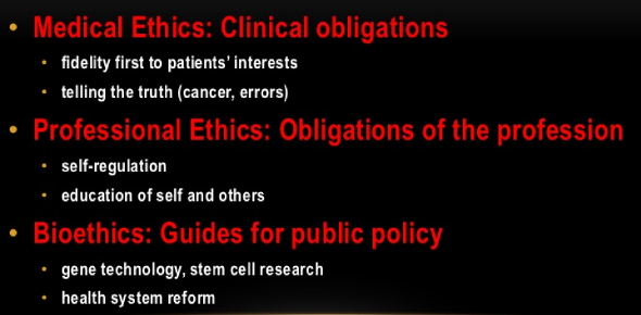 Quiz: Medical And Professional Ethics
