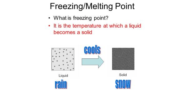Melting And Freezing Quiz
